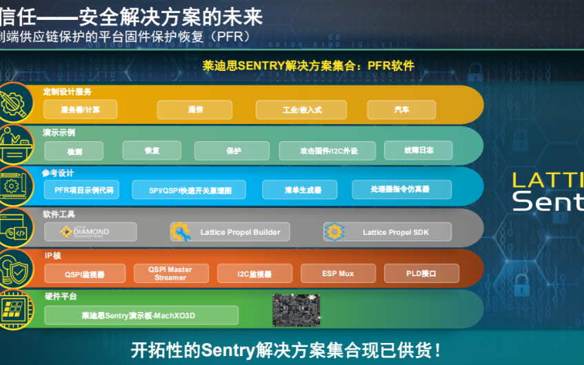 固件漏洞成倍增长,FPGA厂商的安全方案有了新突破