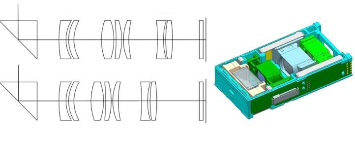 OPPO全新研发的驱动 IC能配合大尺寸传感器和...