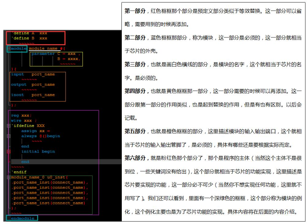 Verilog HDL的程序结构_veriloghdl的关键字