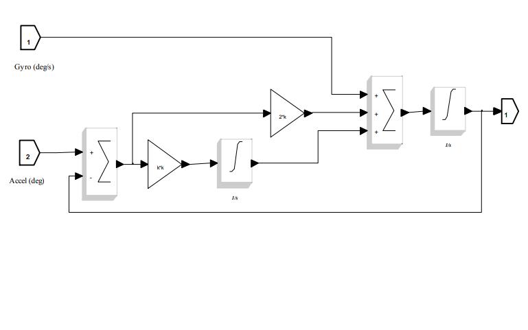 二阶补偿滤波器仿真的资料详细说明