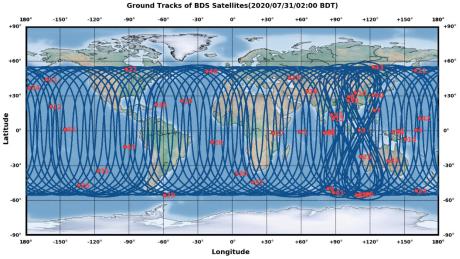 北斗卫星系统组网对于GNSS定位产品稳定性会有很...