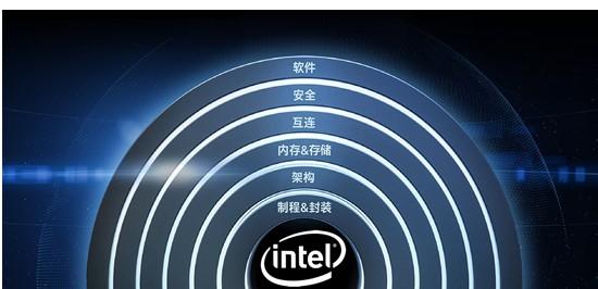 英特爾采用Super MIM優化技術推出晶體管技術SuperFin