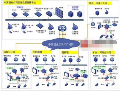 基于IP网络的iVSIP智能监控系统的应用设计