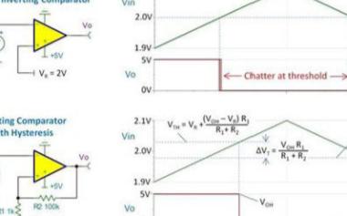 比較器在轉換過程中為什么會存在振蕩