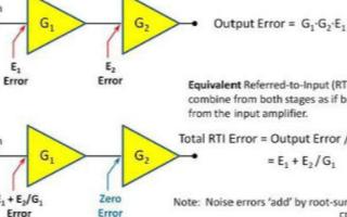 如何提高信號鏈前端的增益,改善整個信號鏈