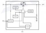 輸出電容對LDO系統的影響