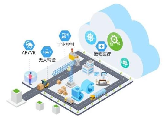 灵活开放的5G电信云网络,大大提高安全性