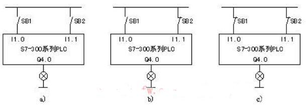 PLC控制觸頭的類型