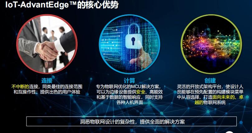 IoT-AdvantEdge 助力物聯網開啟邊緣計算全新時代
