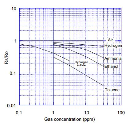 化工企业为什么要建立实时在线的恶臭气体自动监测系...