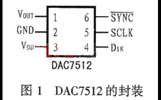 低功耗单片12位数模转换器DAC7512的性能特...