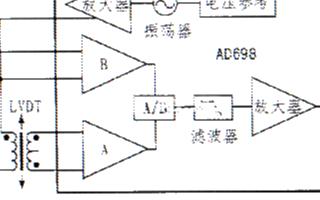 AD698的工作原理應用電路分析