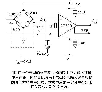 高集成度模數轉換器AD7656的特性和應用分析
