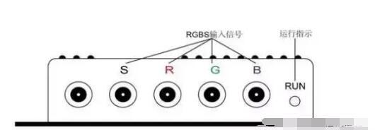 7種視頻信號接口的傳輸距離介紹