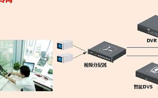 集中存储系统方案架构在银行安防网络监控系统中的应...