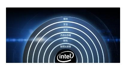 英特爾最新推出了創新的晶體管技術——SuperFin