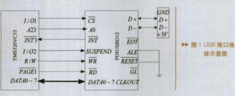 基于DSP芯片TMS320VC33和PDIUSBD12接口芯片實現USB接口設計