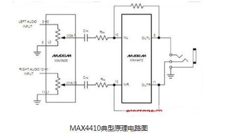 MAX4410立體聲耳機驅動器典型電路原理圖