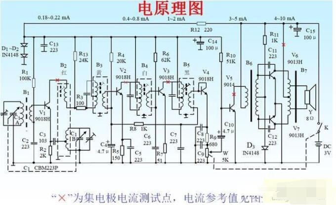 维修电路的基本方法介绍