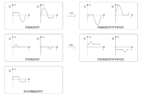 模拟电路知识教程——限幅器