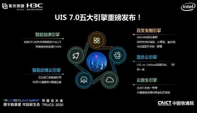 紫光云发布新一大利器——ONEStor新一代云存...