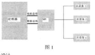 基于可編程邏輯器件實現SPI總線接口的應用方案