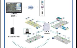 基于LoRa技术的智能路灯系统架构和应用产品分析