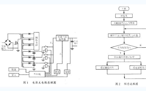 设计一个单片机稳压电路的详细资料说明