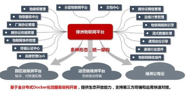 http://www.reviewcode.cn/yunweiguanli/168778.html