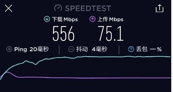 為什么5G智能手機支持15nm制程工藝的A14處...