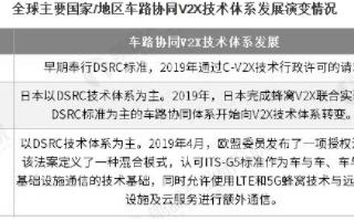 歐美日國家車路協同產業布局加快,逐漸向C-V2X+5G技術路線轉變
