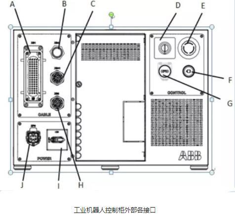 工業機器人控制柜組成_工業機器人控制柜的作用是什么