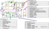 Taycan热管理系统整体概览