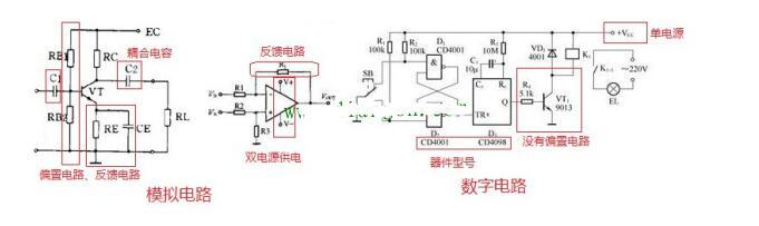 數字電路和模擬電路怎么區分