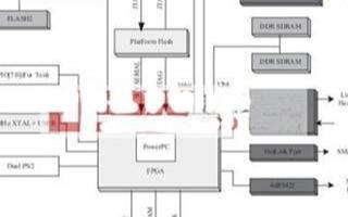 基于Xilinx XC4VFX40系列FPGA器...