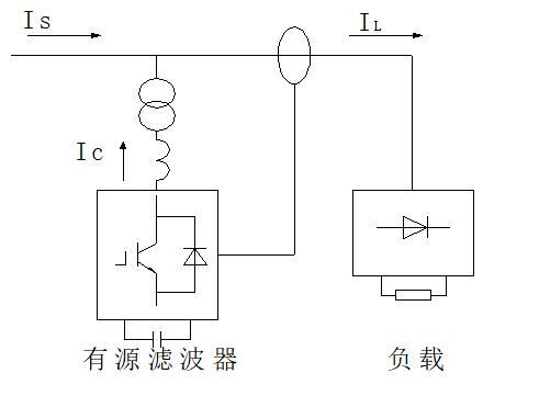 有源濾波器在多晶硅行業中應用介紹