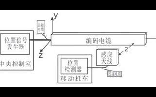 基于电磁感应技术实现感应无线位置检测系统的应用方案