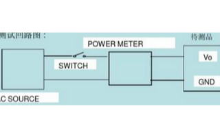 开关电源32个测试项解析!