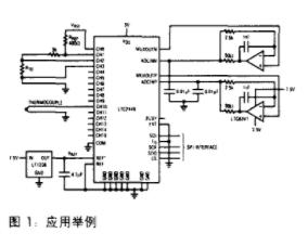 具有轨至轨输出级的LTC6241模数转换器的性能...
