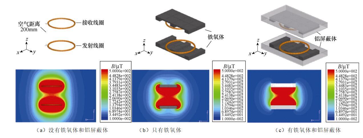 如何抑制无线电能传输系统的电磁干扰