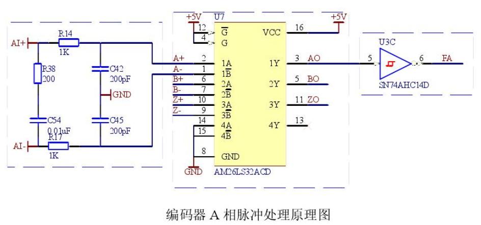 光電編碼器對電機轉子位置進行精確的檢測方案