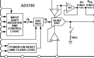 18位电压输出数模转换器AD5780的性能特性和...