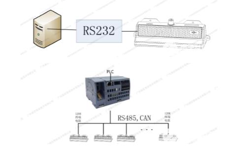 解密AGV核心,智能RFID攜手磁導航技術實現安...