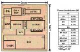 Socionext携手日本东京工业大学开发Ka波段的卫星通信芯片