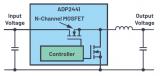 ADI:开关稳压器占空比的重要性