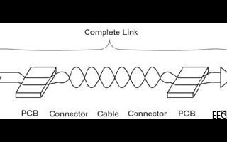 防止假信号以及典型零填充插补问题的S参数级联涉模...