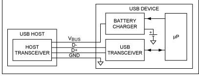 如何判断使用MAX8895 与系统评估电源无关?