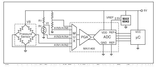 电流驱动式传感器如何对 STC 进行补偿?