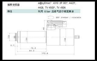 pcb分板机品牌哪个好?分享德国SycoTec PCB分板机高速精密主轴加工应用创新方案