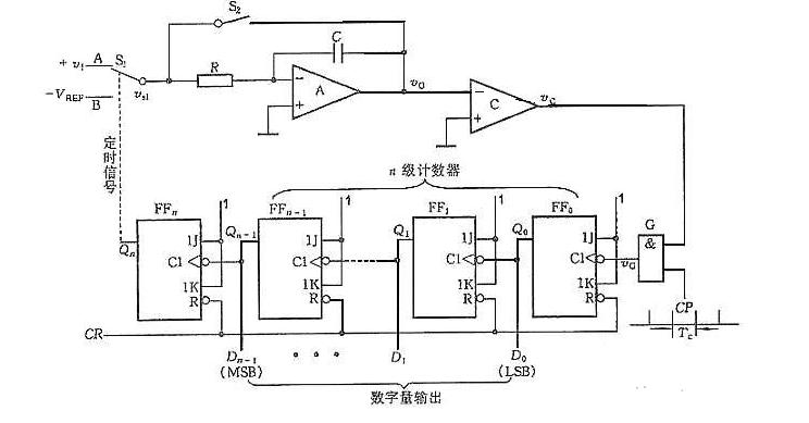 雙積分A/D轉換器電路結構原理圖解析
